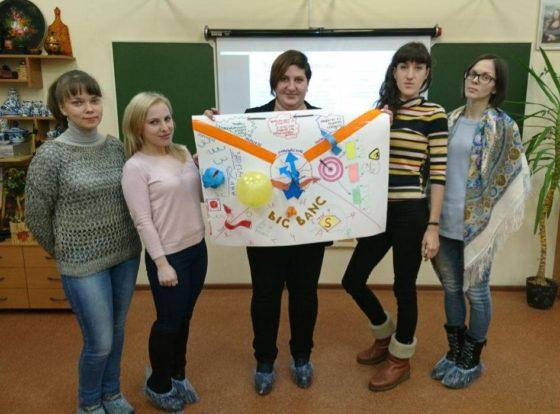 Agile-игра «Кеневин» с молодыми педагогами