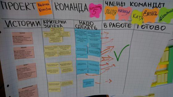 Тренинг 15-16 февраля, Чехов