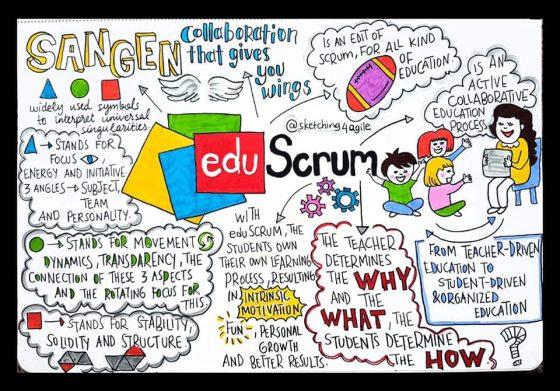 eduScrum в одном плакате