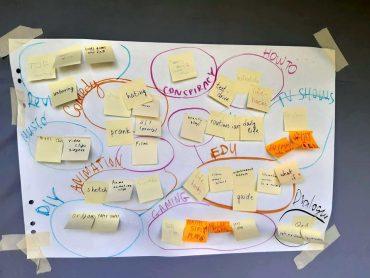 eduScrum проект в английском лагере